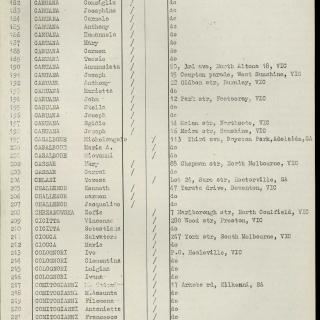 Disembarking passenger list with Dad's name showing down the bottom of the page.